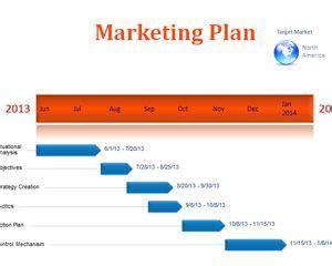 Event planner swot analysis plus business plan